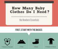 Baby Infographic Pictures Photos Images And Pics For Facebook