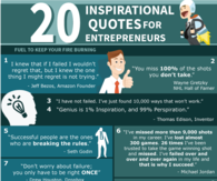 entrepreneur quotes pictures photos images and pics for